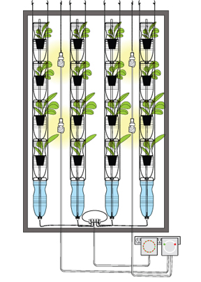 diy window farm